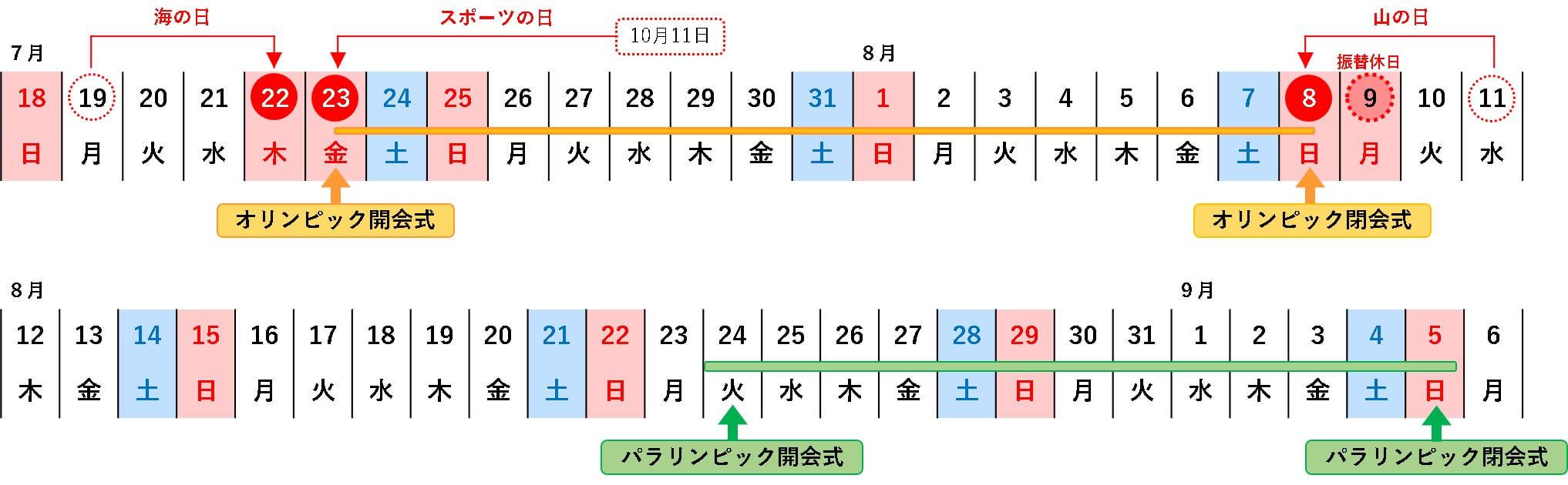 2021年祝日カレンダー変更