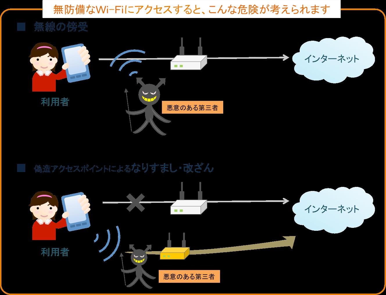 00000japanファイブゼロジャパン無防備Wi-Fiアクセス